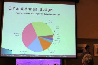 The Community Budget Alliance's Community Planning Group Training