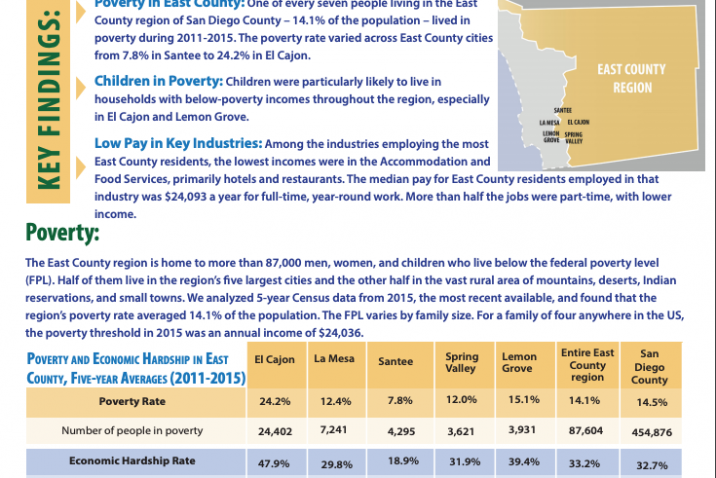 Poverty and Income in East County San Diego (2017)