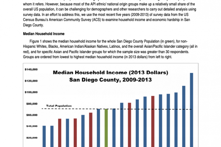 Household Income and Economic Hardship Among Asian and Pacific Islander Groups in San Diego County (2015)